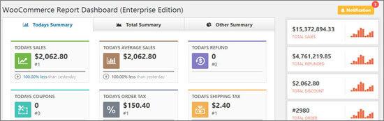WooCommerce Advance Sales Report (Enterprise Edition)