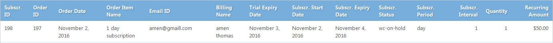 Subscription Expire Report