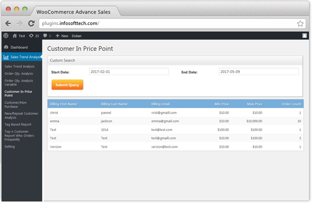 WooCommerce Customer in Price Point Report