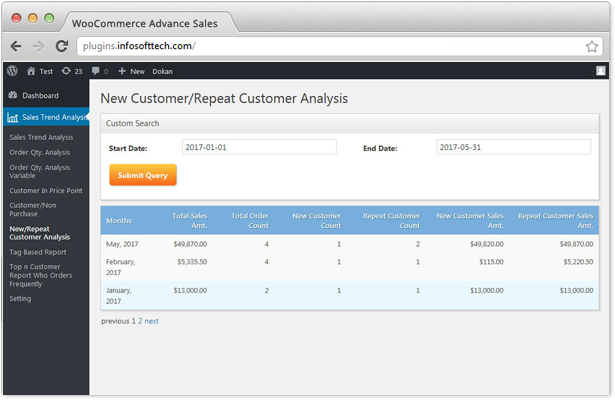 WooCommerce New Vs Repeat Customer Analysis