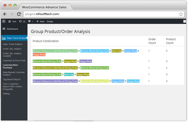 WooCommerce Variable Product Order Quantity Analysis