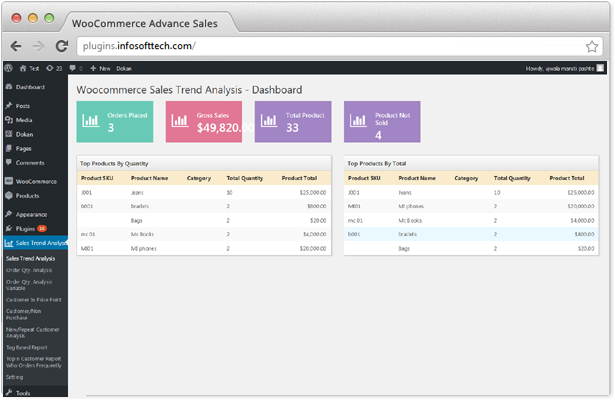 WooCommerce Sales Trend analysis dashboard