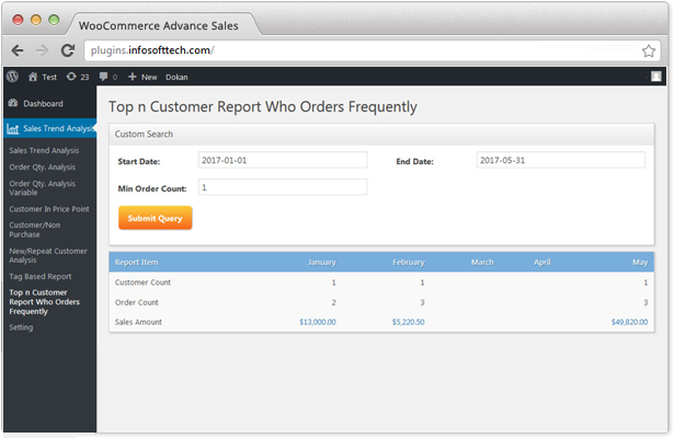 WooCommerce Top customer who frequently order Report