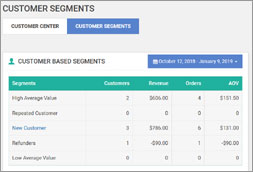 WooCommerce Customer Segments